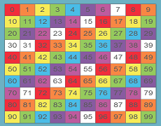 Smashmaths - Place Value - Interactive Learning for the